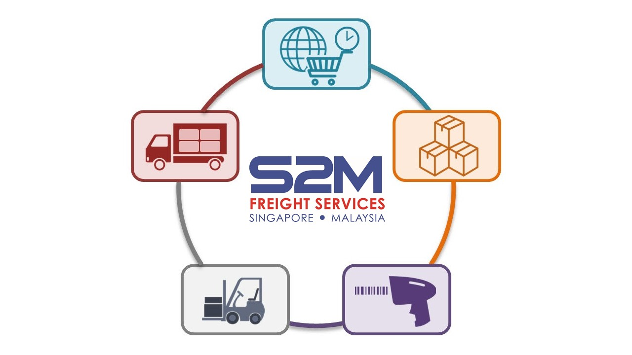 S2M Freight Services Pte Ltd provides Inventory Warehouse Management System software for trucking and warehouse logistics monitoring